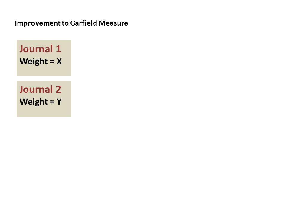 Improvement to Garfield Measure Journal 1 Weight = X Journal 2 Weight = Y