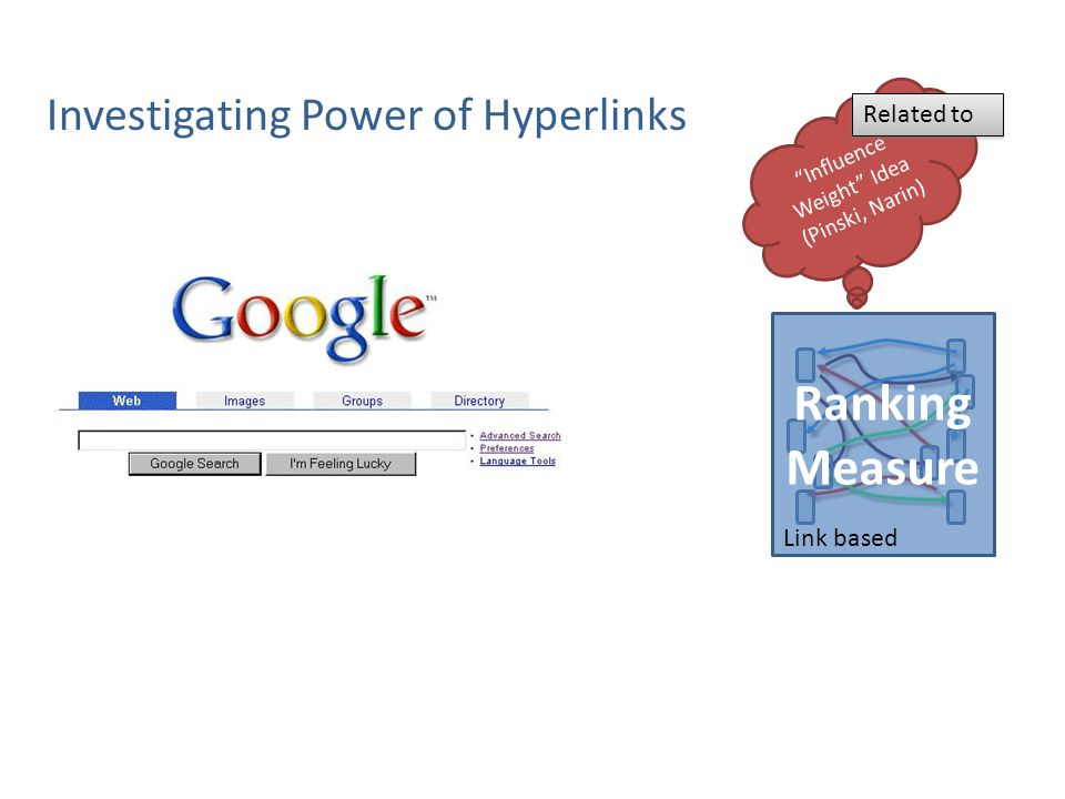 Ranking Measure Influence Weight Idea (Pinski, Narin) Related to Link based