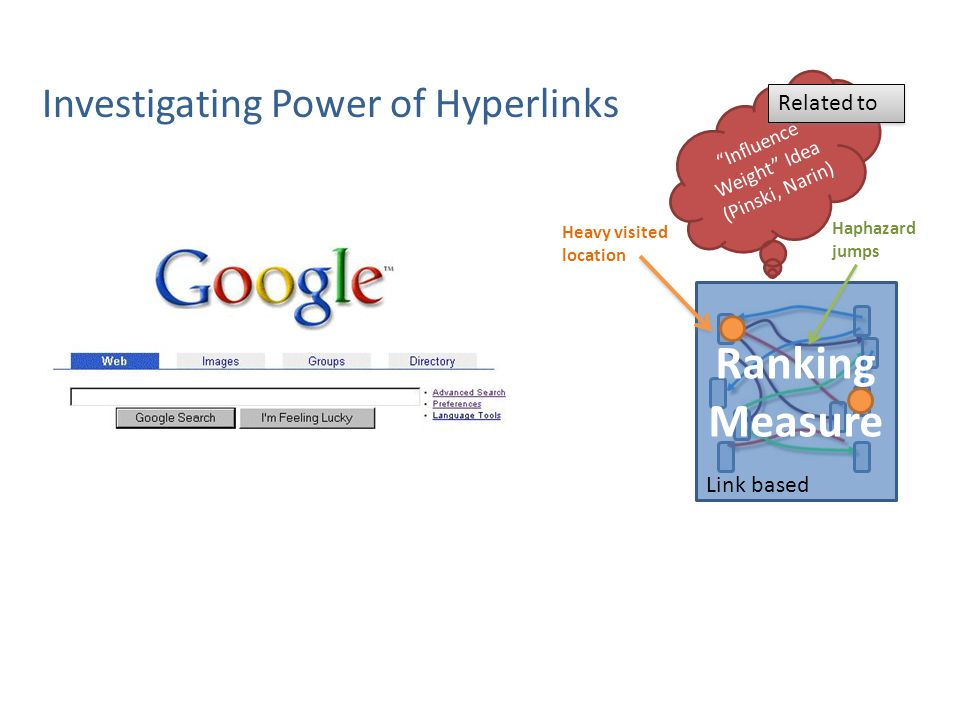 Investigating Power of Hyperlinks Ranking Measure Influence Weight Idea (Pinski, Narin) Related to Link based Heavy visited location Haphazard jumps