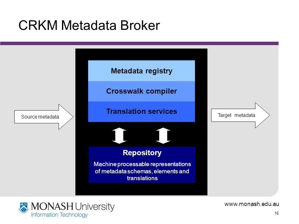 www.monash.edu.au 16 CRKM Metadata Broker Repository Machine processable representations of metadata schemas, elements and translations Source metadata Target metadata Translation services Crosswalk compiler Metadata registry