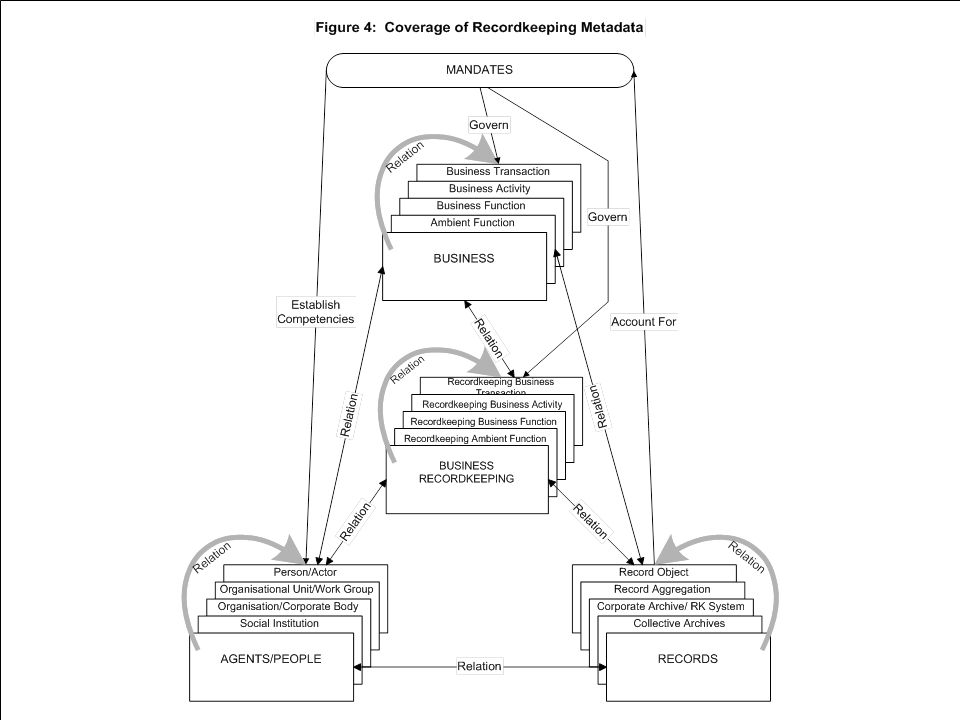 www.monash.edu.au 4
