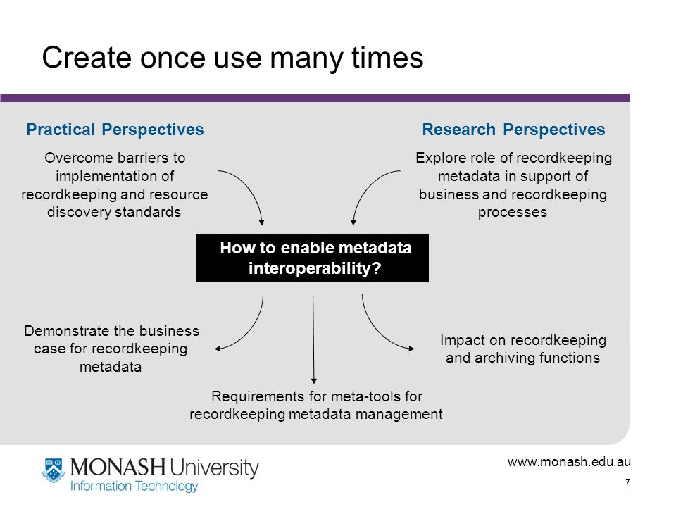www.monash.edu.au 8 System Development Research Method Demonstrate the concept of automated metadata capture and re-use through iterative prototyping:- –Small scale startup leading to more sophisticated development –Simulated real world scenario - generalise to other environments –Test aspects of the concept and use to champion the concept Step 1 Concept Building Step 2 System Building Step 3 System Evaluation Burstein 2002 (after Nunamaker, Chen & Purdin 1990-91)