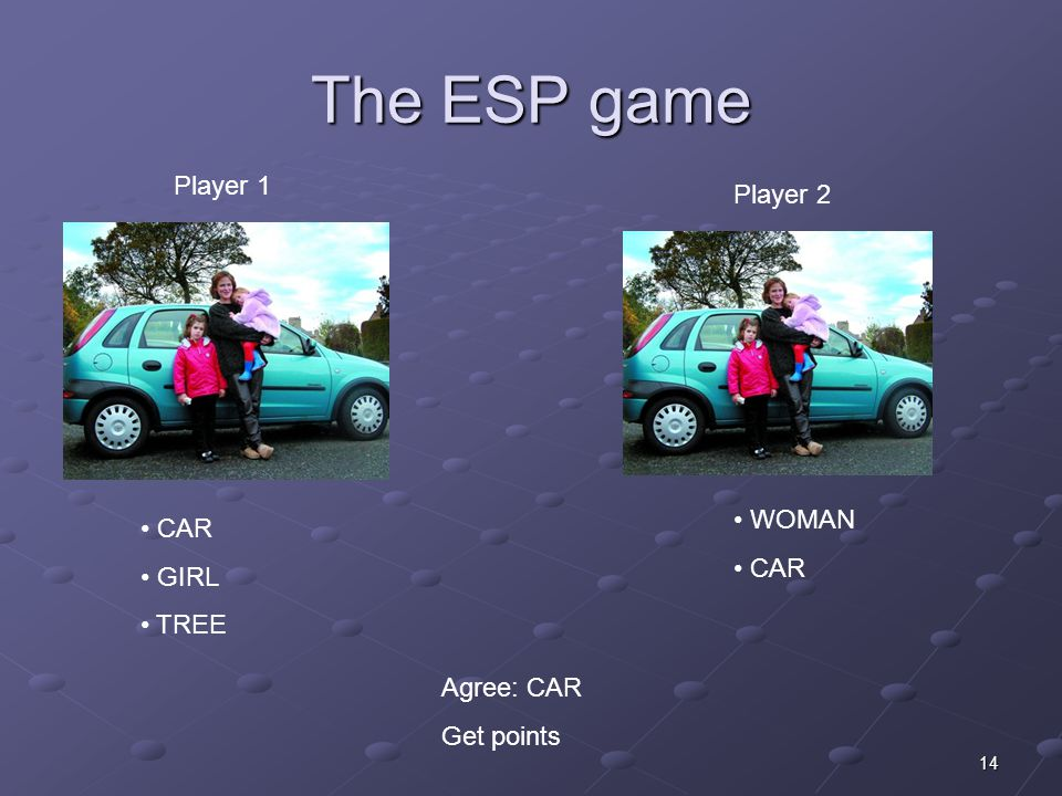 14 The ESP game Player 1 Player 2 CAR GIRL TREE WOMAN CAR Agree: CAR Get points