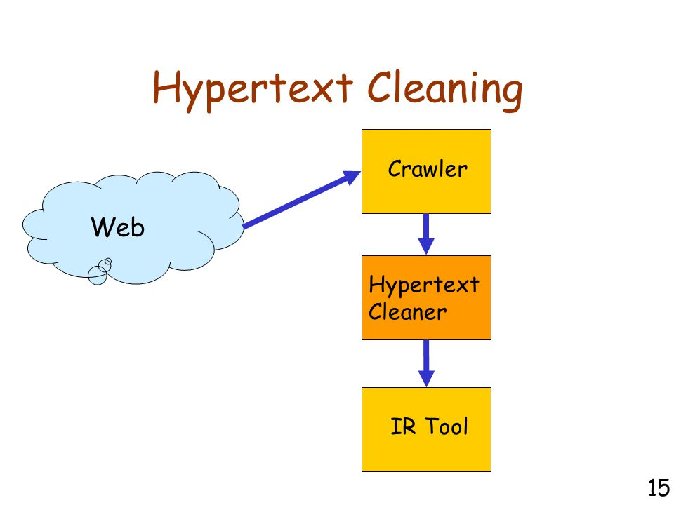 Hypertext Cleaning Web Crawler Hypertext Cleaner IR Tool 15