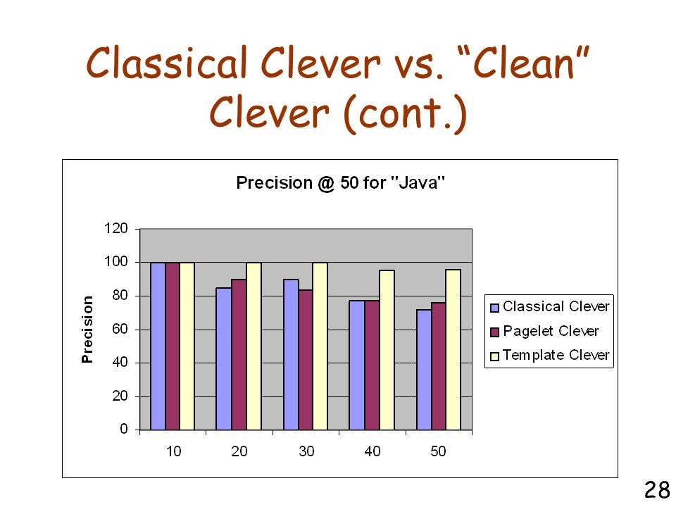 Classical Clever vs. Clean Clever (cont.) 28