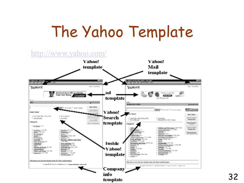 The Yahoo Template 32 http://www.yahoo.com/