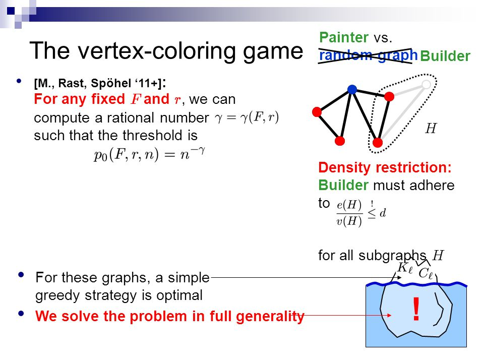The vertex-coloring game [M., Rast, Spöhel '11+] : For any fixed F and r, we can compute a rational number such that the threshold is Painter vs.