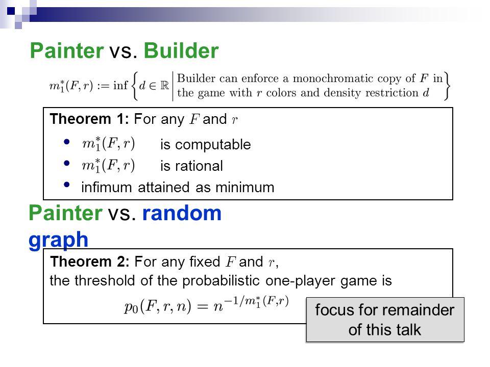 Painter vs. Builder Painter vs.
