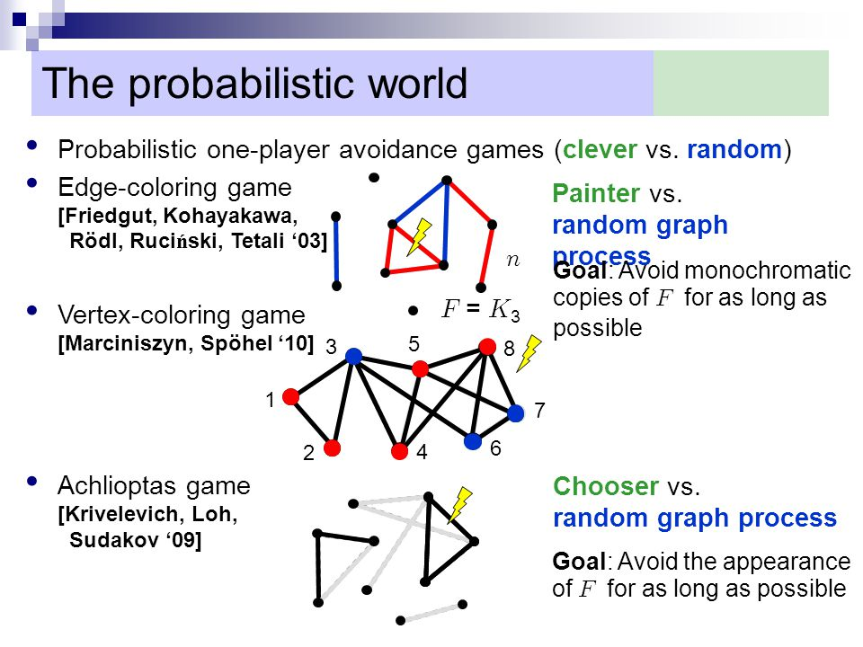 Probabilistic one-player avoidance games (clever vs.
