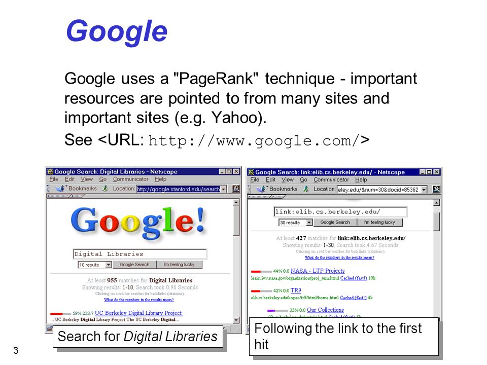 3 Google Google uses a PageRank technique - important resources are pointed to from many sites and important sites (e.g.