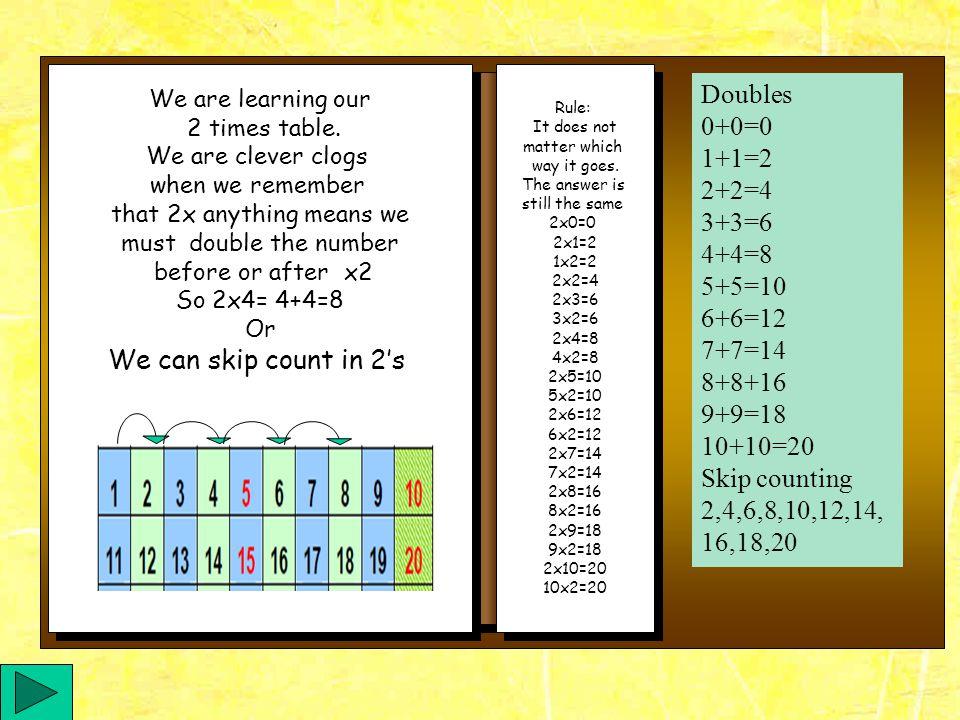 HomeworkMathsHomeworkMaths For Room 3 Clever clogs. clogs. For Room 3 Clever clogs. clogs.