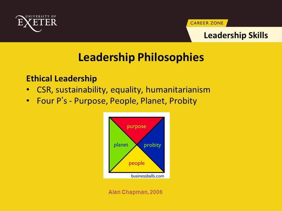 Ethical Leadership CSR, sustainability, equality, humanitarianism Four P ' s - Purpose, People, Planet, Probity Alan Chapman, 2006 Leadership Skills Leadership Philosophies
