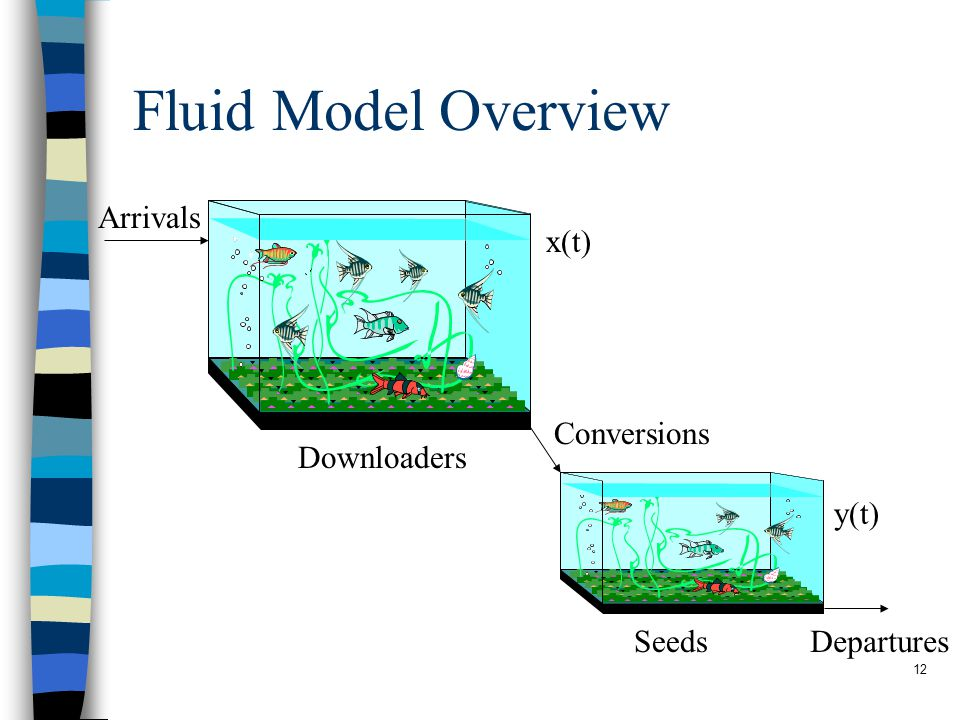 12 Fluid Model Overview Arrivals Departures Downloaders Seeds Conversions x(t) y(t)