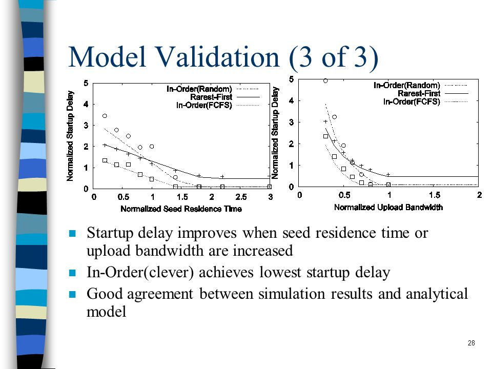 28 Model Validation (3 of 3) n Startup delay improves when seed residence time or upload bandwidth are increased n In-Order(clever) achieves lowest startup delay n Good agreement between simulation results and analytical model