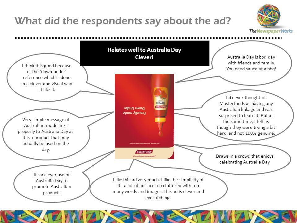 What did the respondents say about the ad. Australia Day is bbq day with friends and family.