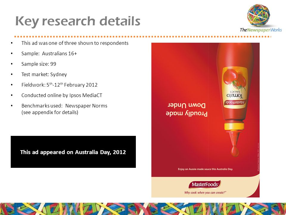 This ad was one of three shown to respondents Sample: Australians 16+ Sample size: 99 Test market: Sydney Fieldwork: 5 th -12 th February 2012 Conducted online by Ipsos MediaCT Benchmarks used: Newspaper Norms (see appendix for details) This ad appeared on Australia Day, 2012