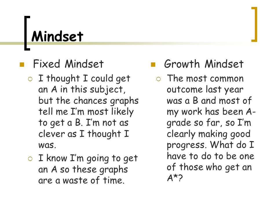 Mindset Fixed Mindset  I thought I could get an A in this subject, but the chances graphs tell me I'm most likely to get a B.
