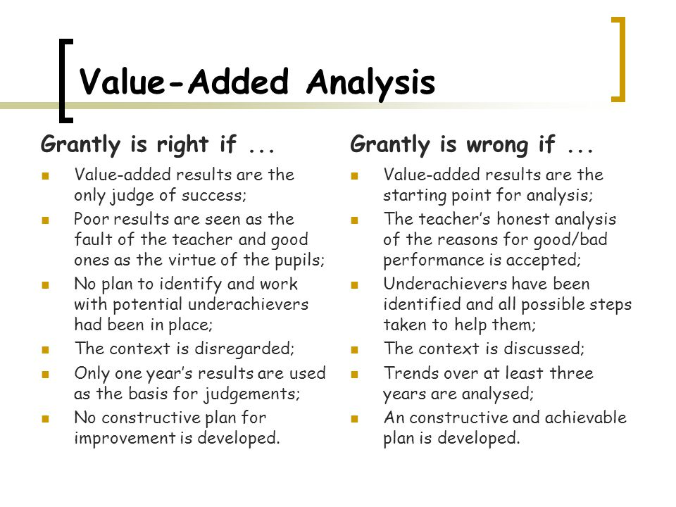 Value-Added Analysis Grantly is right if...