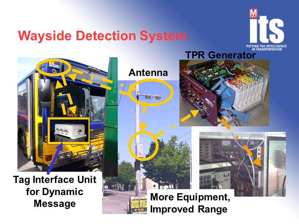 Wayside Detection System Tag Antenna TPR Generator Tag Interface Unit for Dynamic Message More Equipment, Improved Range