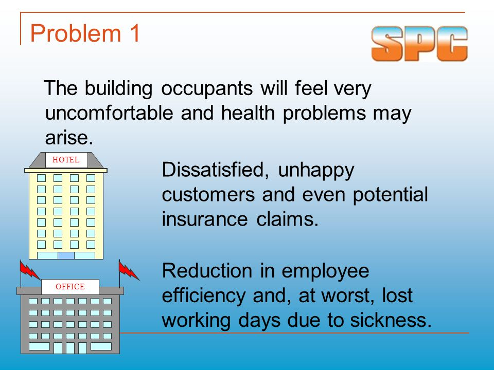 Problem 1 The building occupants will feel very uncomfortable and health problems may arise. HOTEL OFFICE Dissatisfied, unhappy customers and even pot