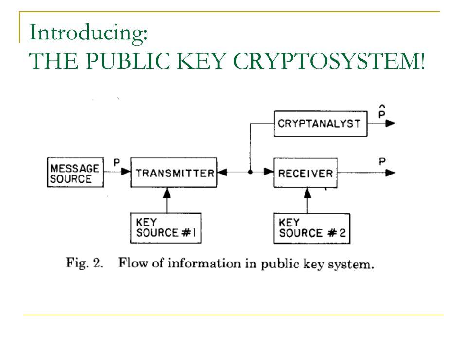 Introducing: THE PUBLIC KEY CRYPTOSYSTEM!