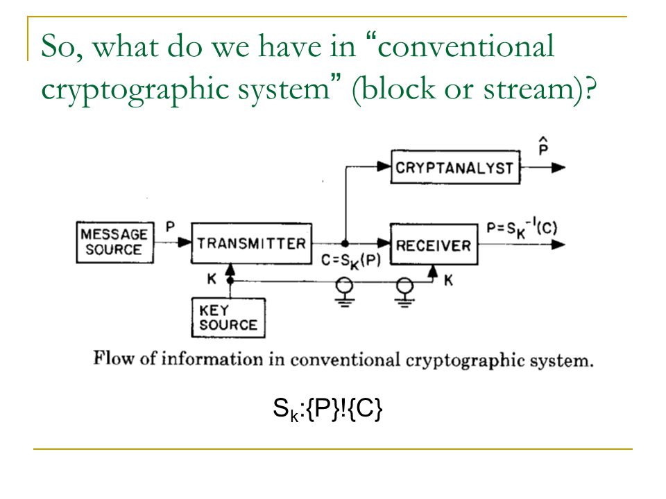 So, what do we have in conventional cryptographic system (block or stream) S k :{P}!{C}