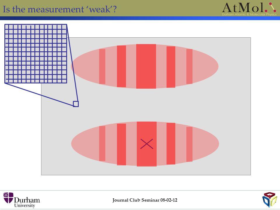 Is the measurement 'weak'? Journal Club Seminar 08-02-12