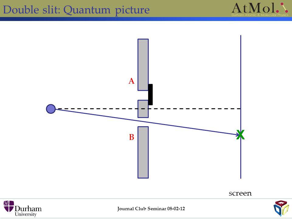 Double slit: Quantum picture Journal Club Seminar 08-02-12 B A screen X
