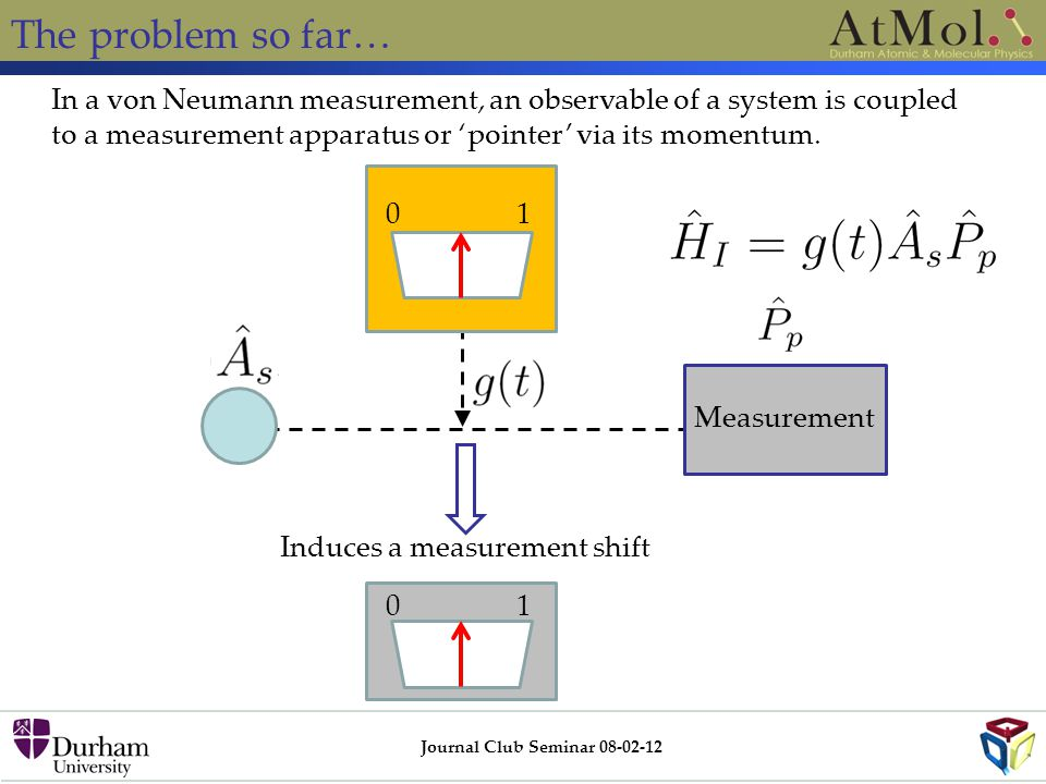 The problem so far… Journal Club Seminar 08-02-12 In a von Neumann measurement, an observable of a system is coupled to a measurement apparatus or 'po