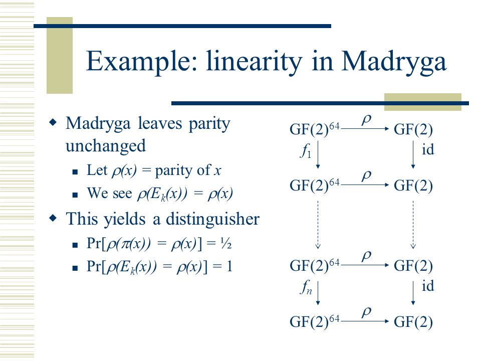 Example: linearity in Madryga  Madryga leaves parity unchanged Let  (x) = parity of x We see  (E k (x)) =  (x)  This yields a distinguisher Pr[  (  (x)) =  (x)] = ½ Pr[  (E k (x)) =  (x)] = 1 GF(2) 64 f1f1 fnfn GF(2) id    