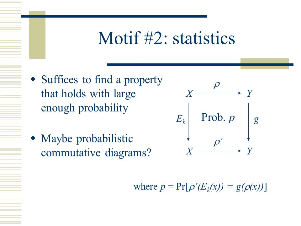 Motif #2: statistics  Suffices to find a property that holds with large enough probability  Maybe probabilistic commutative diagrams.