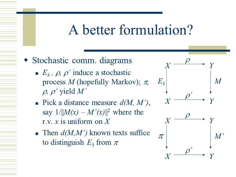 A better formulation.  Stochastic comm.