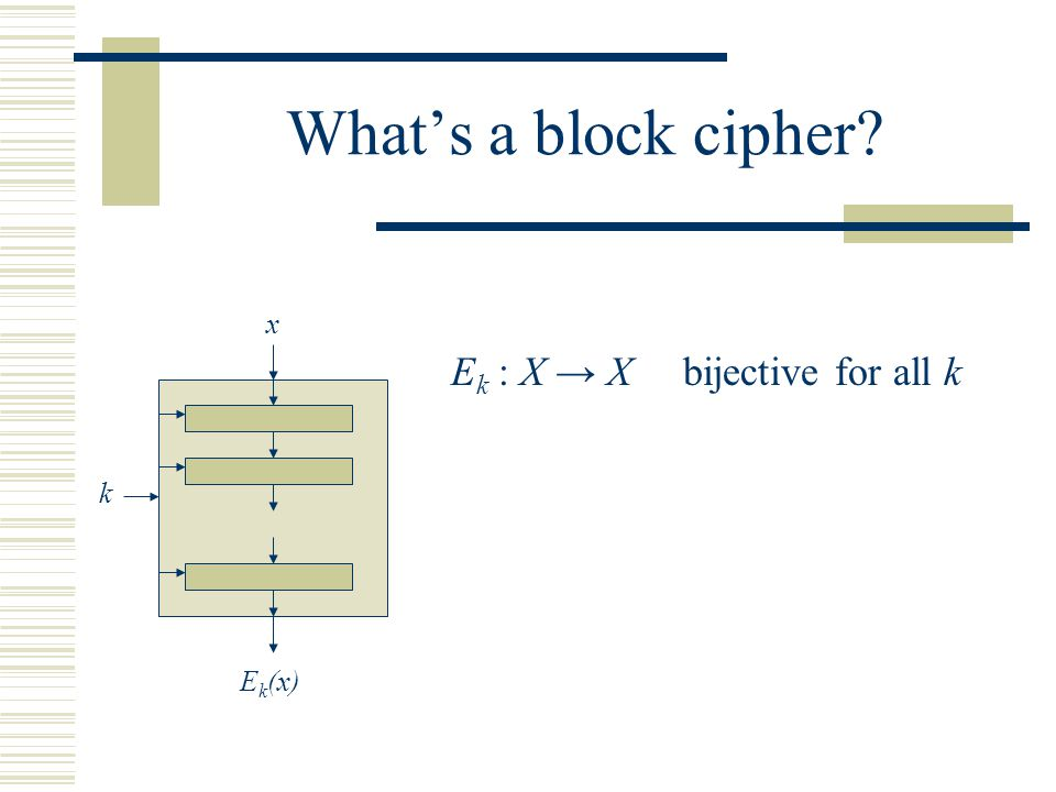 x E k (x) k What's a block cipher E k : X → X bijective for all k