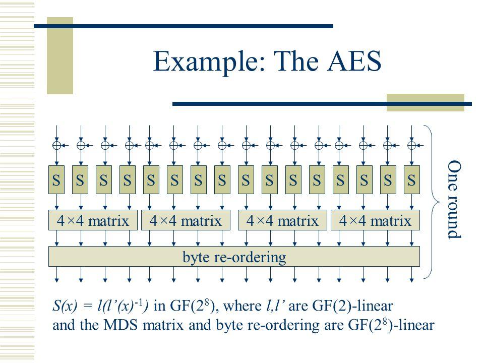 Example: The AES SSSSSSSSSSSSSSSS 4×4 matrix byte re-ordering One round S(x) = l(l'(x) -1 ) in GF(2 8 ), where l,l' are GF(2)-linear and the MDS matrix and byte re-ordering are GF(2 8 )-linear