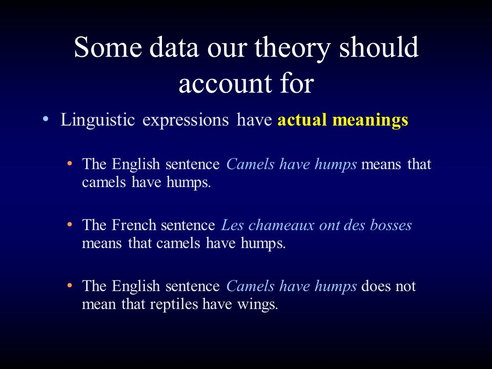 Some data our theory should account for Linguistic expressions have actual meanings The English sentence Camels have humps means that camels have hump