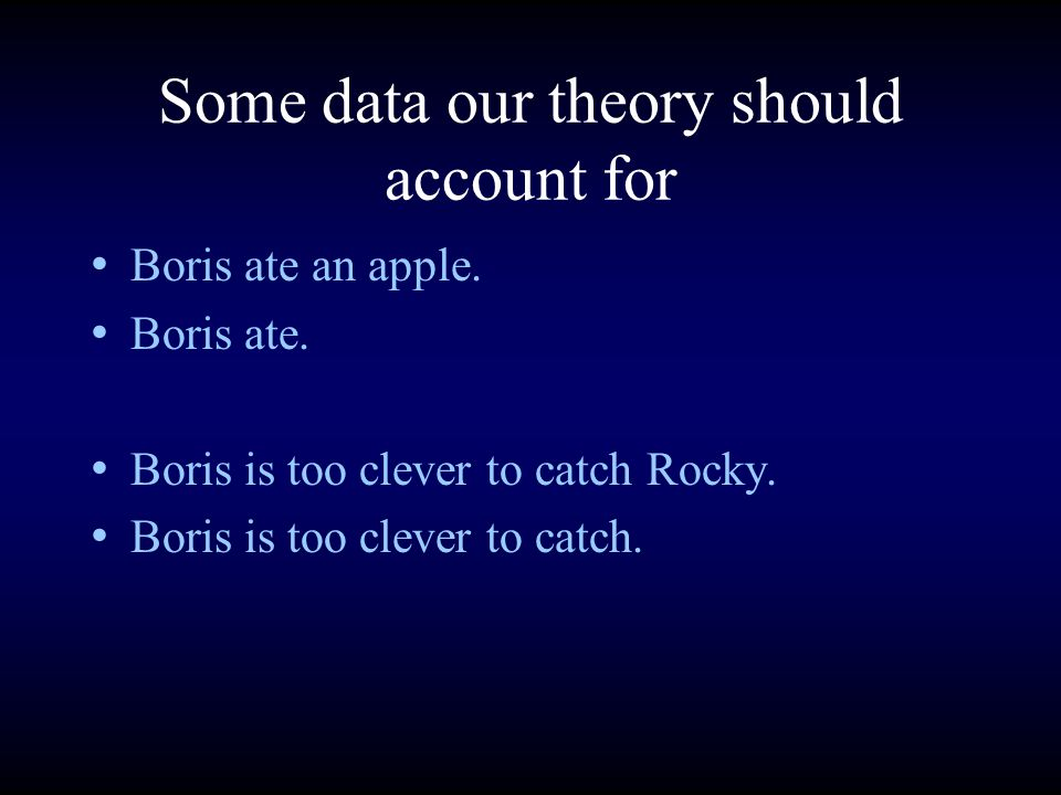 Some data our theory should account for Boris ate an apple. Boris ate. Boris is too clever to catch Rocky. Boris is too clever to catch.