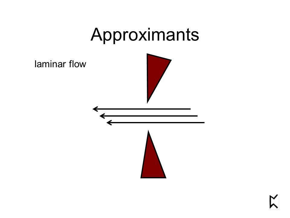 Approximants laminar flow