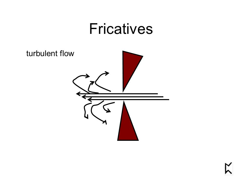 Fricatives turbulent flow
