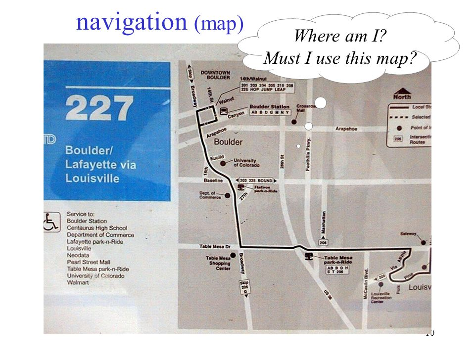 10 navigation (map) Where am I Must I use this map