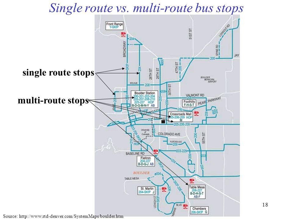 18 Single route vs. multi-route bus stops Source: http://www.rtd-denver.com/SystemMaps/boulder.htm single route stops multi-route stops