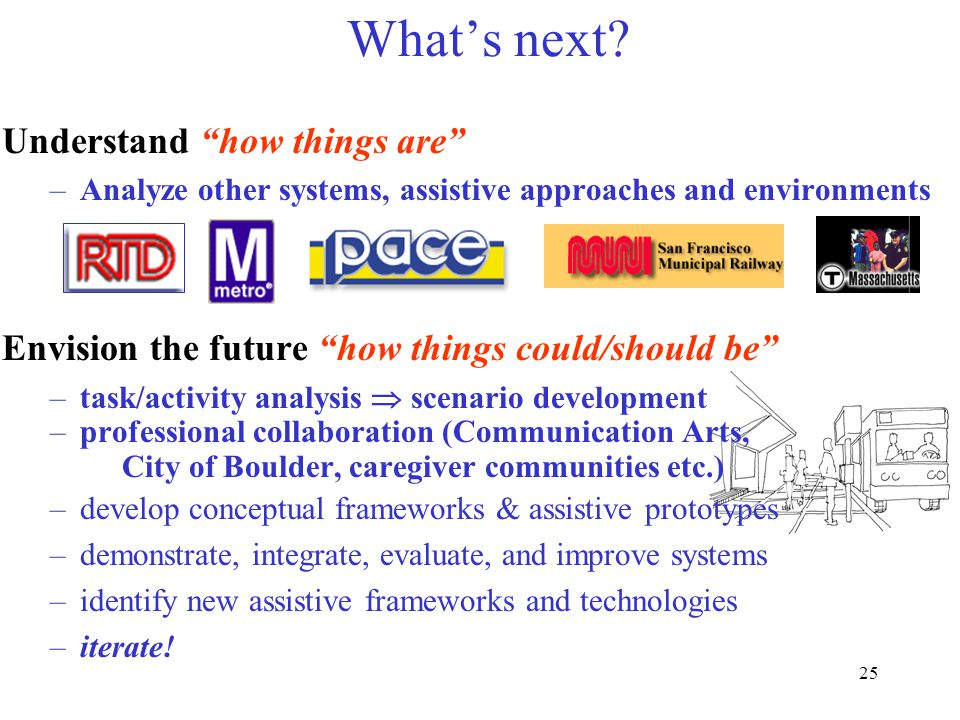 """25 What's next? Understand """"how things are"""" –Analyze other systems, assistive approaches and environments Envision the future """"how things could/should"""