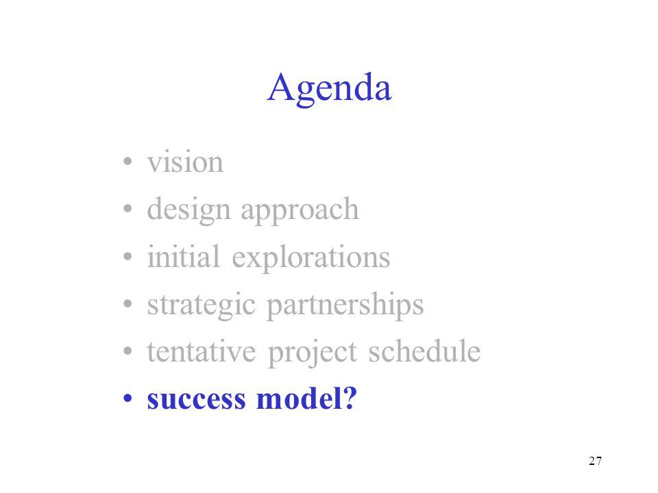27 Agenda vision design approach initial explorations strategic partnerships tentative project schedule success model?