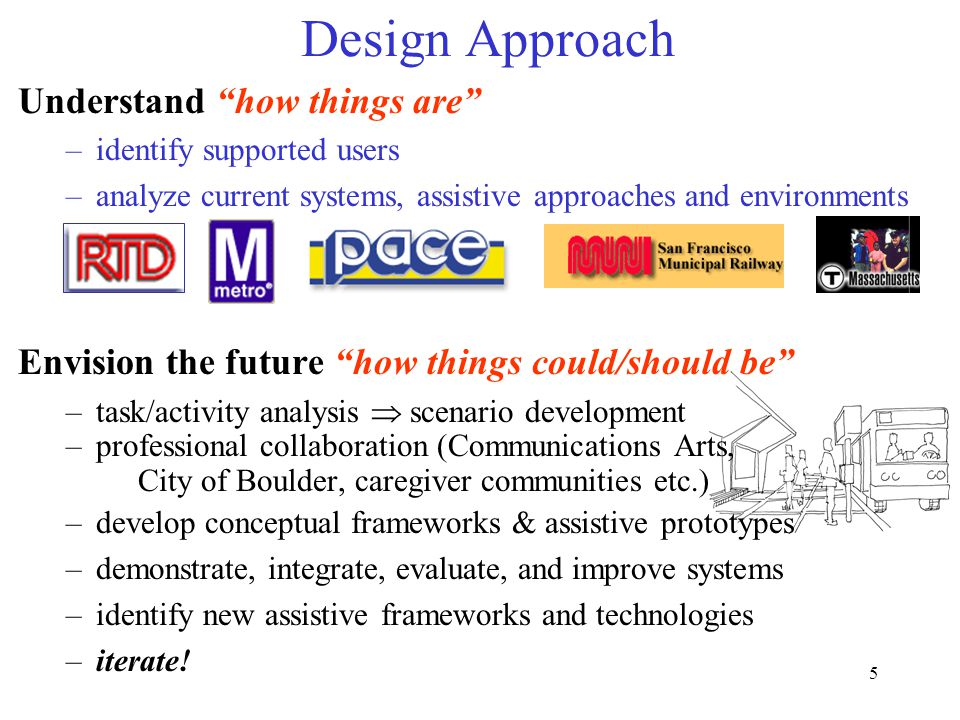 5 Design Approach Understand how things are –identify supported users –analyze current systems, assistive approaches and environments Envision the future how things could/should be –task/activity analysis  scenario development –professional collaboration (Communications Arts, City of Boulder, caregiver communities etc.) –develop conceptual frameworks & assistive prototypes –demonstrate, integrate, evaluate, and improve systems –identify new assistive frameworks and technologies –iterate!
