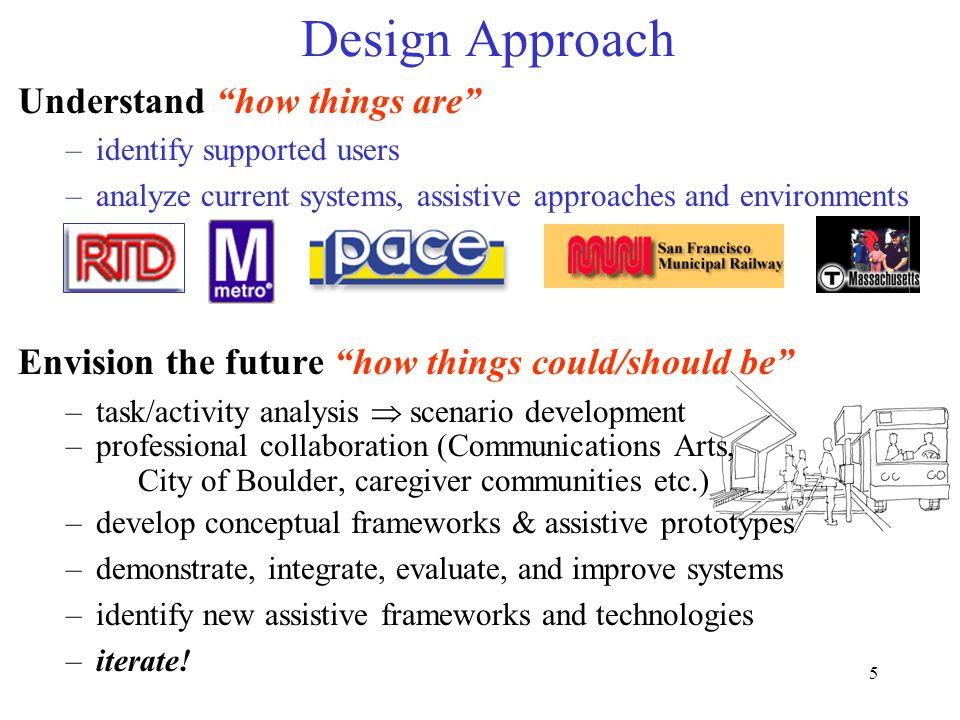 6 Agenda vision design approach initial explorations strategic partnerships success model?