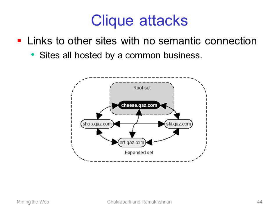 Mining the WebChakrabarti and Ramakrishnan44 Clique attacks  Links to other sites with no semantic connection Sites all hosted by a common business.