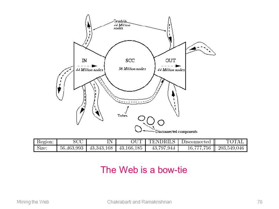 Mining the WebChakrabarti and Ramakrishnan78 The Web is a bow-tie