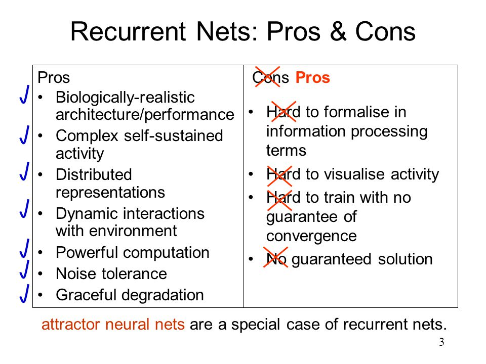 3 Recurrent Nets: Pros & Cons Biologically-realistic architecture/performance Complex self-sustained activity Distributed representations Dynamic interactions with environment Powerful computation Noise tolerance Graceful degradation Hard to formalise in information processing terms Hard to visualise activity Hard to train with no guarantee of convergence No guaranteed solution ProsCons attractor neural nets are a special case of recurrent nets.
