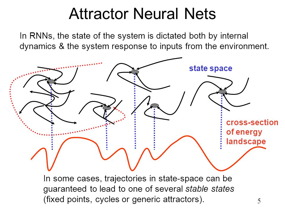 5 Attractor Neural Nets In some cases, trajectories in state-space can be guaranteed to lead to one of several stable states (fixed points, cycles or generic attractors).