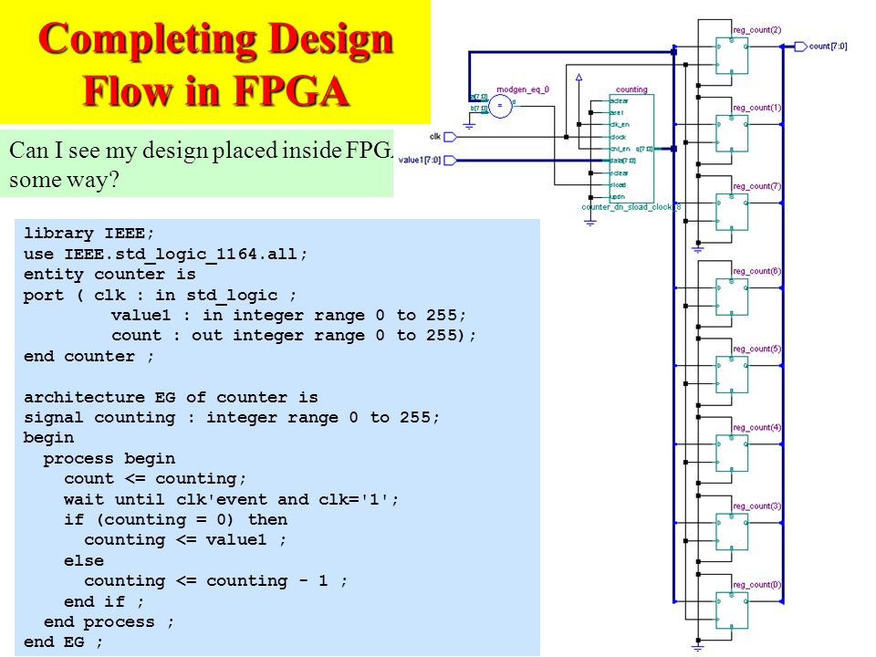 Can I see my design placed inside FPGA in some way.