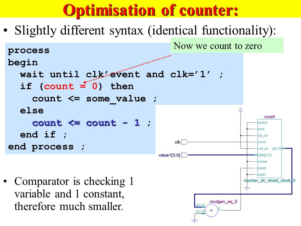 Optimisation of counter: Slightly different syntax (identical functionality): process begin wait until clk'event and clk='1' ; if (count = 0) then count <= some_value ; else count <= count - 1 count <= count - 1 ; end if ; end process ; Comparator is checking 1 variable and 1 constant, therefore much smaller.